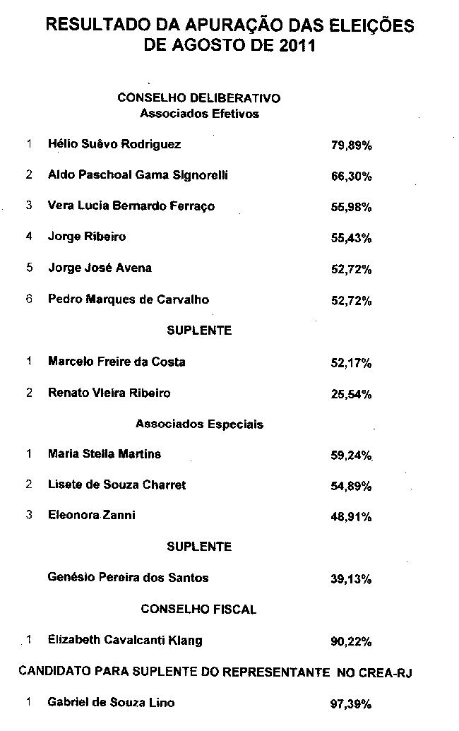Resultado da Apuração da Eleição da Aenfer